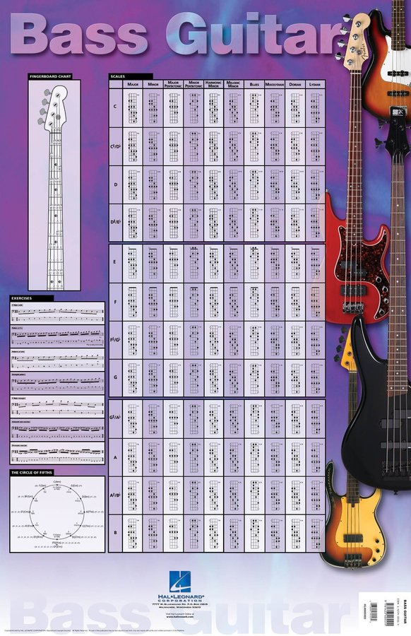 View larger image of Bass Guitar Poster