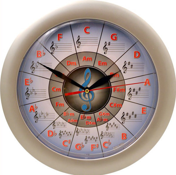 View larger image of Circle of Fifths Clock