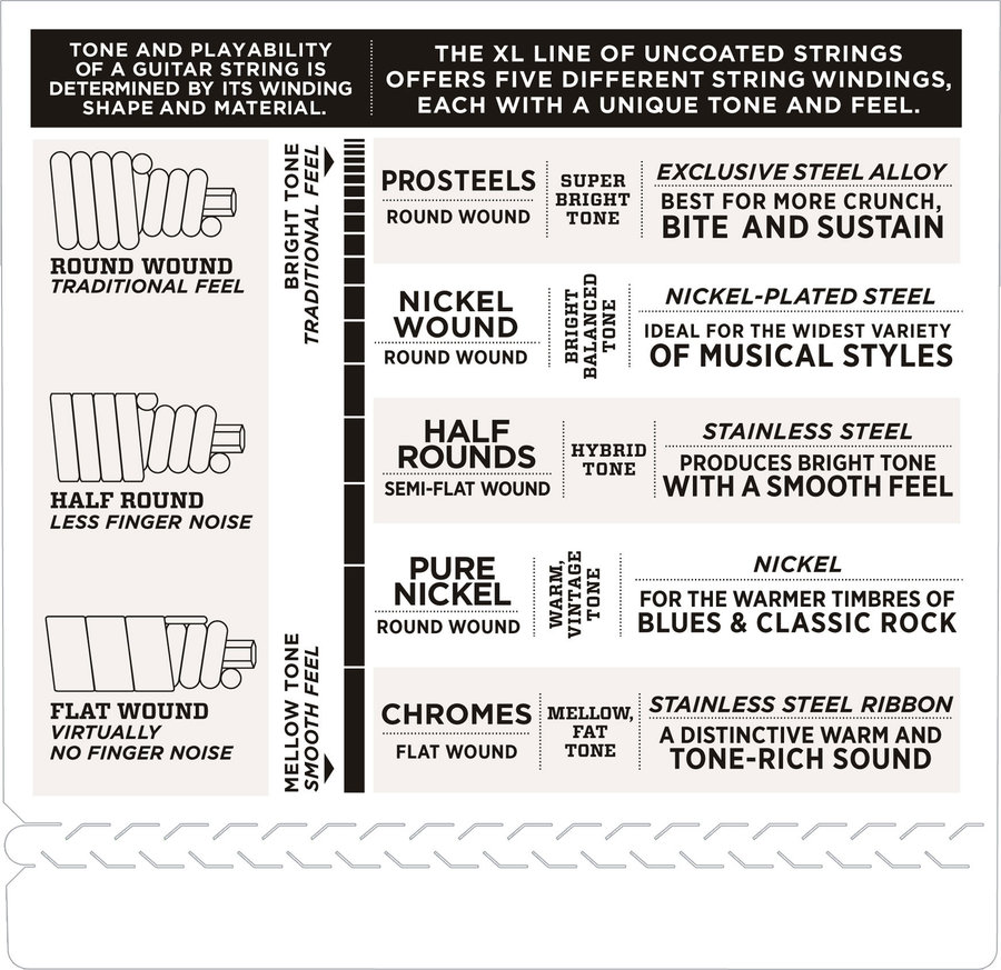 View larger image of D'Addario EXL170 Nickel Wound Bass Guitar Strings - Light 45-100, Long Scale
