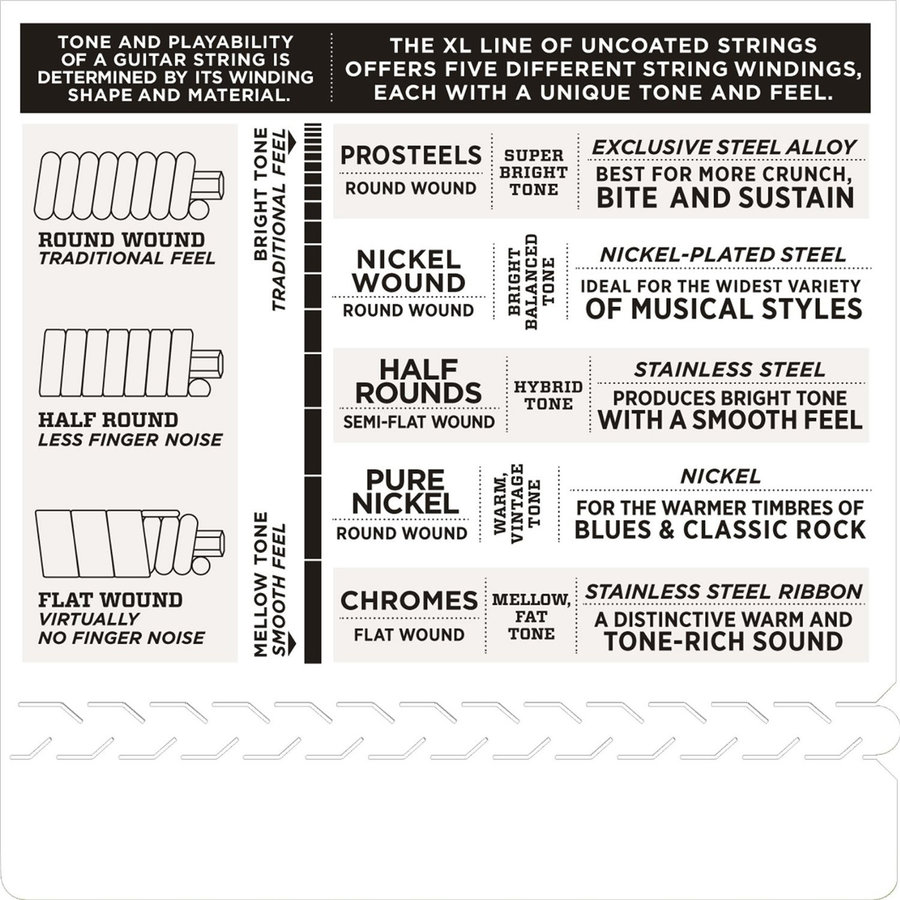View larger image of D'Addario XL Chromes Electric Guitar Strings - Light, 7 String Set