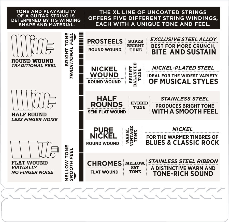 View larger image of D'Addario XL Nickel Wound 5-String Bass Guitar Strings - Round Wound, Long, 45-130