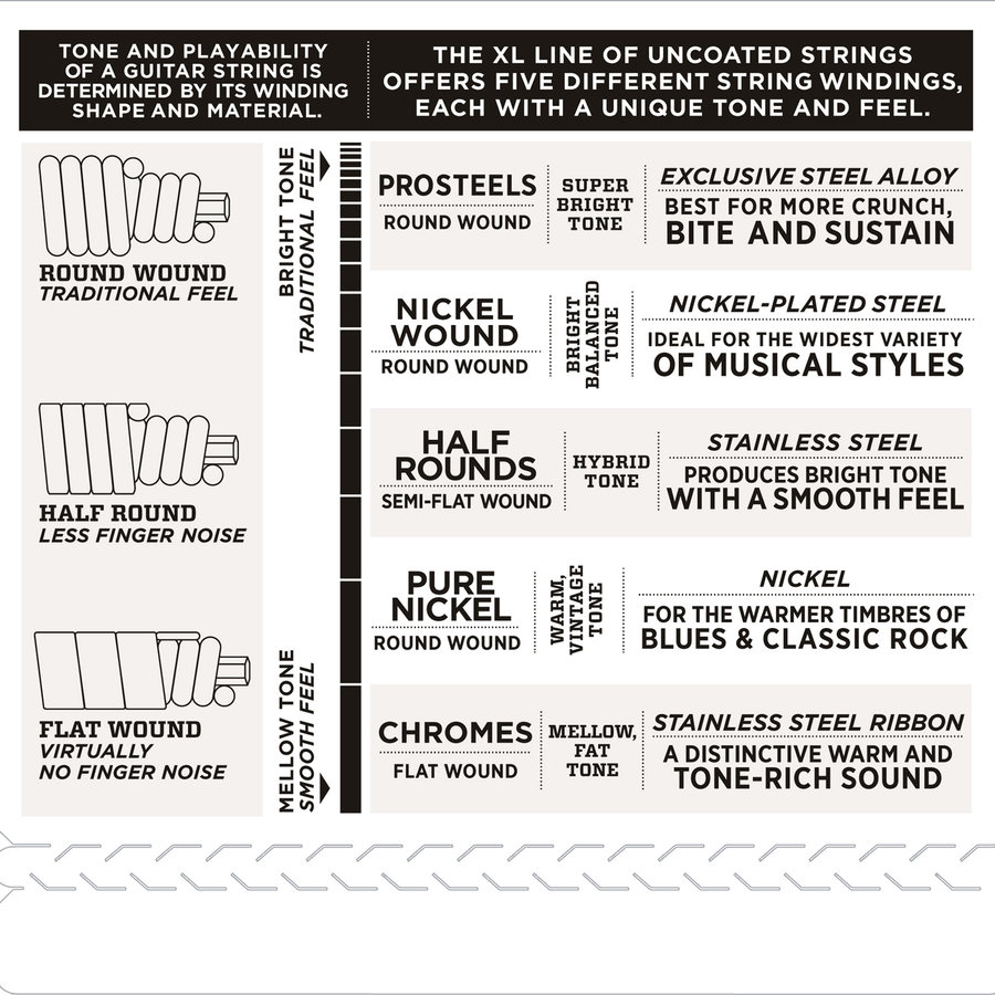 View larger image of D'Addario XL ProSteels 5-String Bass Guitar Strings - Round Wound, Long, Super Light, 40-125