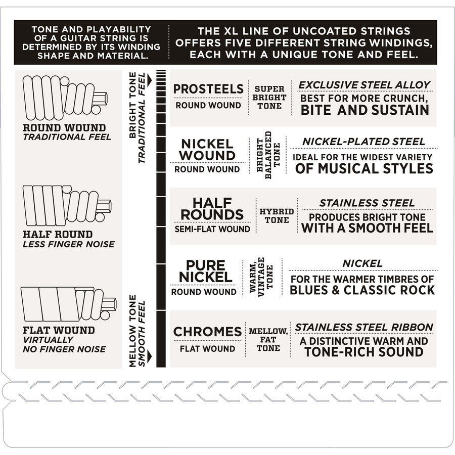 View larger image of D'Addario XL ProSteels 6-String Bass Guitar Strings - Round Wound, Super Long, 30-130