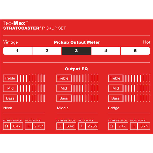 View larger image of Fender Tex-Mex Stratocaster Pickups - Set of 3