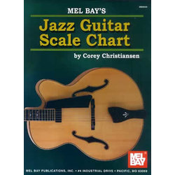 Music: Jazz Guitar Scale Chart