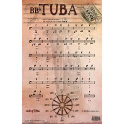 Tuba Fingering Charts Poster