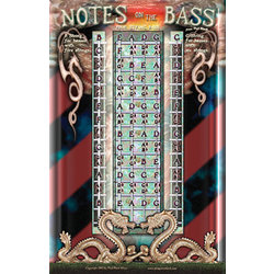 Poster - Notes on the Bass