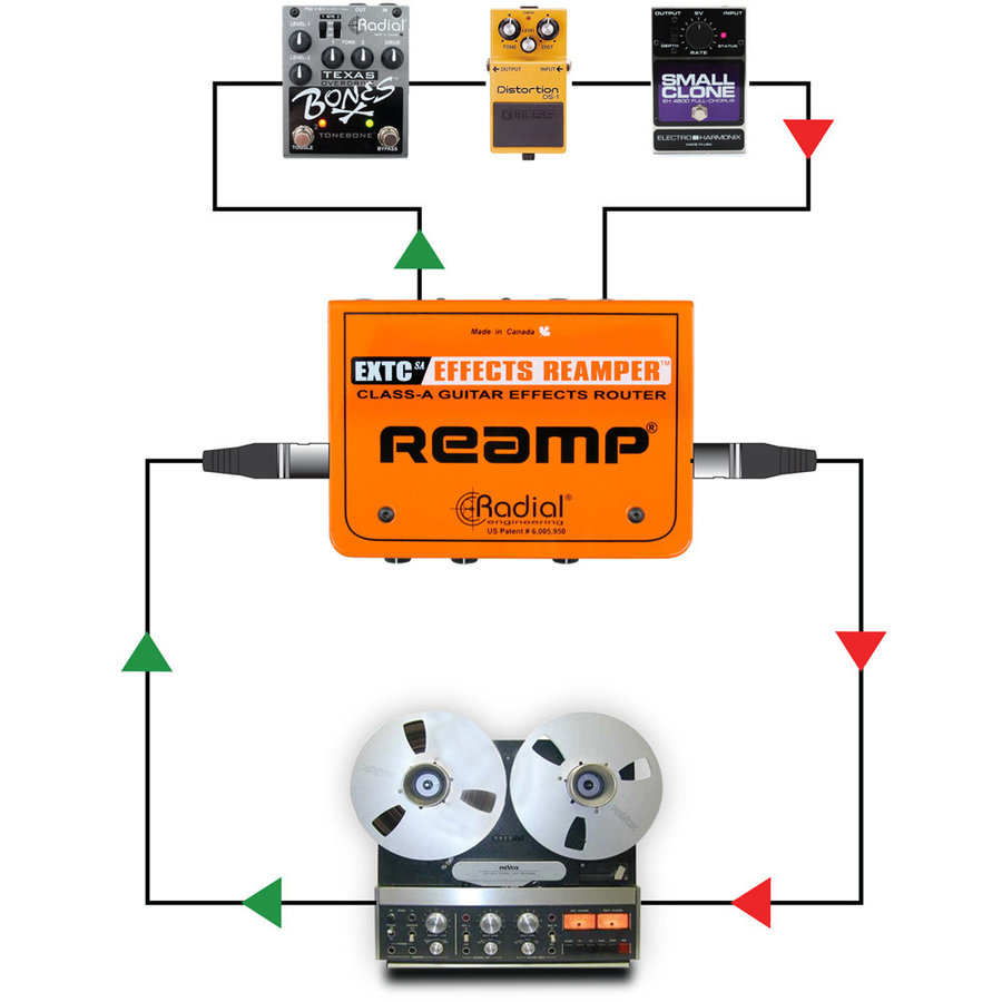 View larger image of Radial EXTC-SA Guitar Effects Interface