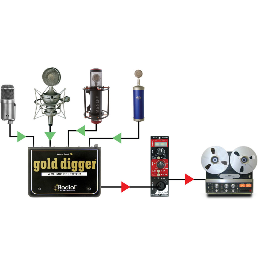 View larger image of Radial Gold Digger 4-Channel Microphone Selector