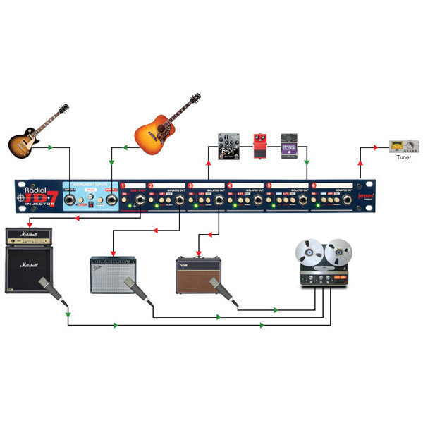 View larger image of Radial JD7 Injector Guitar Distro and Splitter