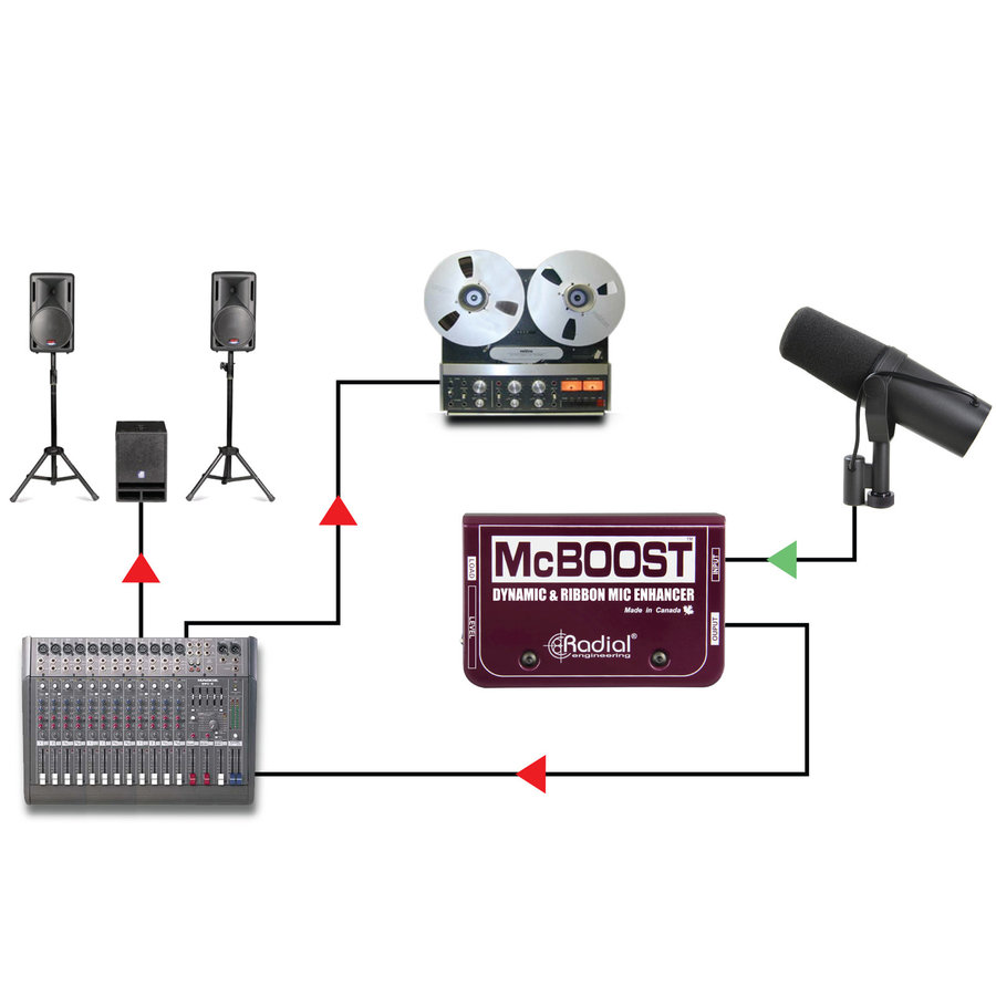 View larger image of Radial McBoost Mic Signal Booster