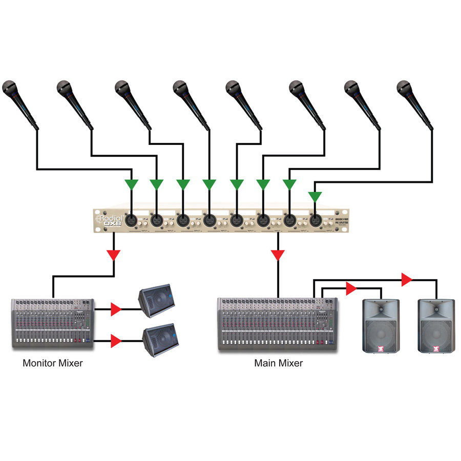 View larger image of Radial OX8-r 8-channel Microphone Splitter - Eclipse Transformers
