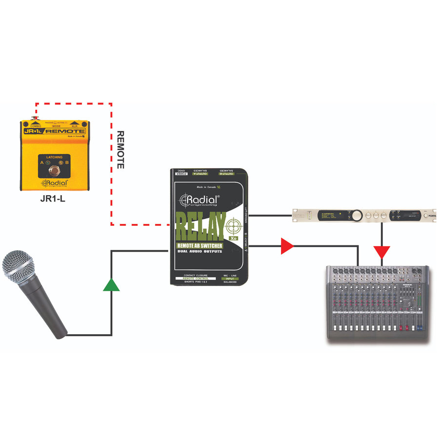 View larger image of Radial Relay Xo Remote Output Switcher