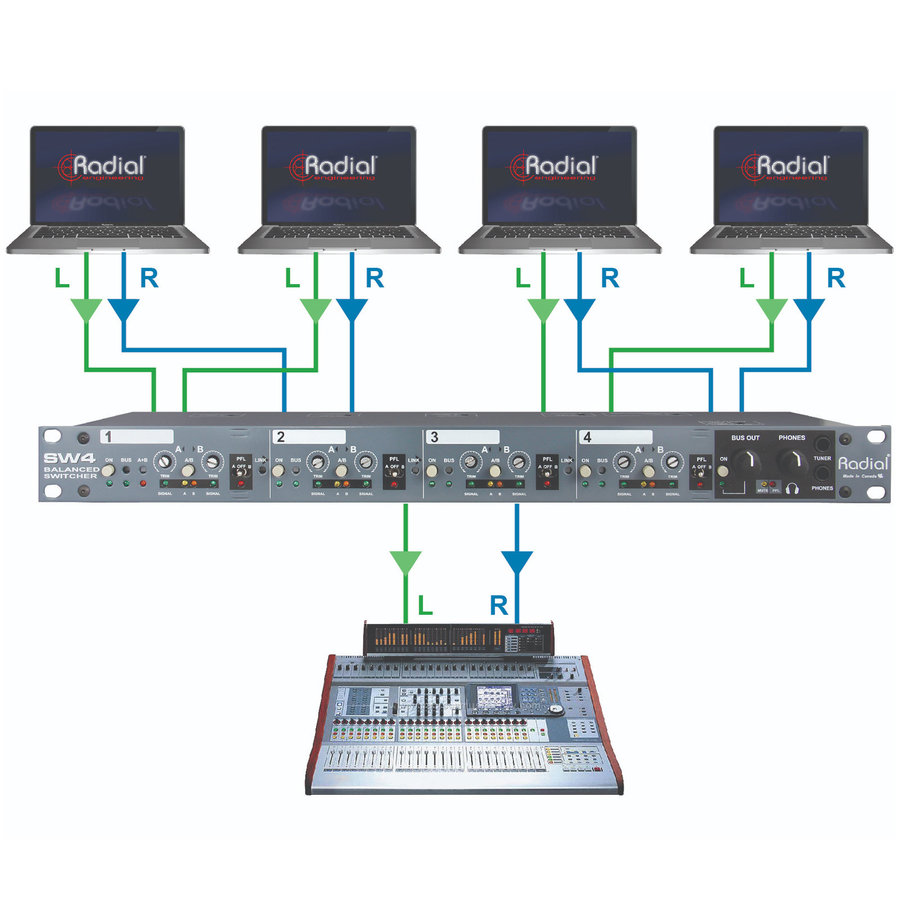 View larger image of Radial SW4 4-Channel Audio Switcher