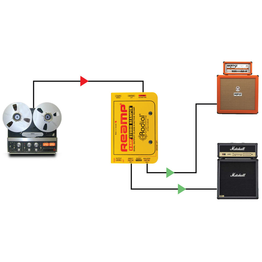 View larger image of Radial X-Amp Active Reamper