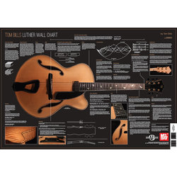 Tom Bills Luthier Wall Chart Poster